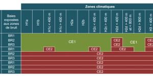 coefficient CE1 CE2